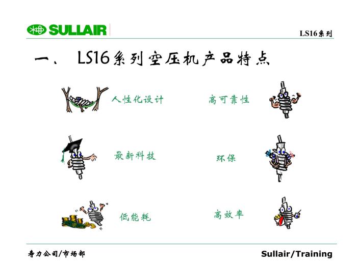 一. LS16系列空壓機產品特點