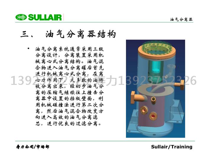 三. 油氣分離器結構:油氣分離系統通常采用三級分離設計,分離裝置采用機械離心式分離結構。油氣混合物進入油氣分離罐后首先進行機械離心式分離,在離心力作用下,大多數的油將被分離出來,經初步油氣分離的壓縮氣繼續往上撞擊分離器中設置的擋板壁面,利用機械碰撞法進行第二次分離,然后油氣混合物改變方向進入高效的油氣分離濾芯,進行優良的過濾分離。