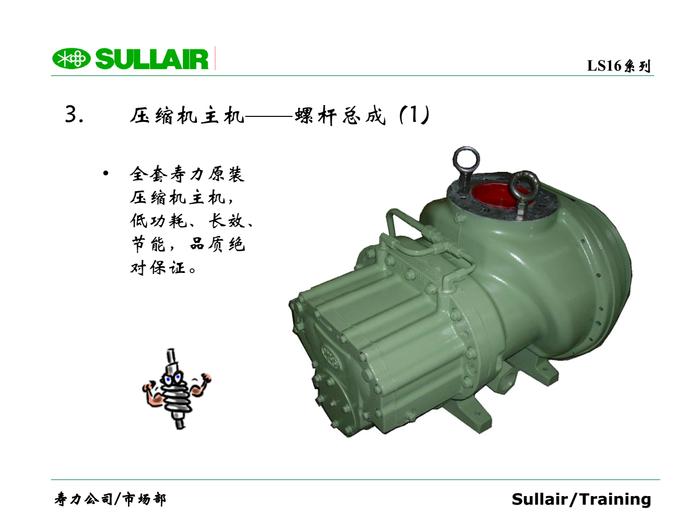 3. 壓縮機主機——螺桿總成(1) ? 全套壽力原裝 壓縮機主機, 低功耗、長效、 節能,品質絕 對保證。