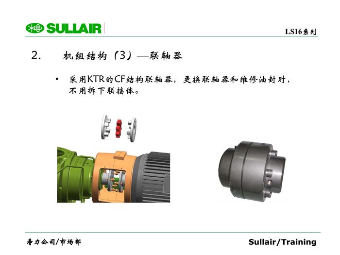 一. LS16系列空壓機產品特點 1. LS16系列空氣壓縮機技術參數 2. 機組結構 3. 壓縮機主機 4. 進氣和排氣系統 5. 電氣控制系統 6. 噪音控制系統 7. 油氣分離系統 8. 潤滑系統 9. 冷卻系統 10. 電動機2. 機組結構(3) —聯軸器 ? 采用KTR的CF結構聯軸器,更換聯軸器和維修油封時, 不用拆下聯接體。