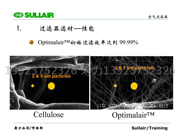 過濾器濾材—性能;Optimalair?初始過濾效率達到 99.99%,